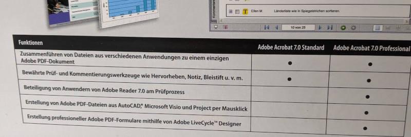 Adobe PC-Software Acrobat 7.0 Standard Funktionen Professional
